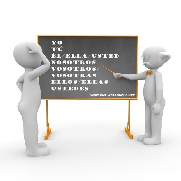 pronomi-personali-in-spagnolo