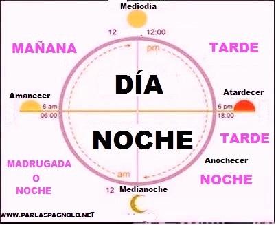 momenti-del-giorno-spagnolo