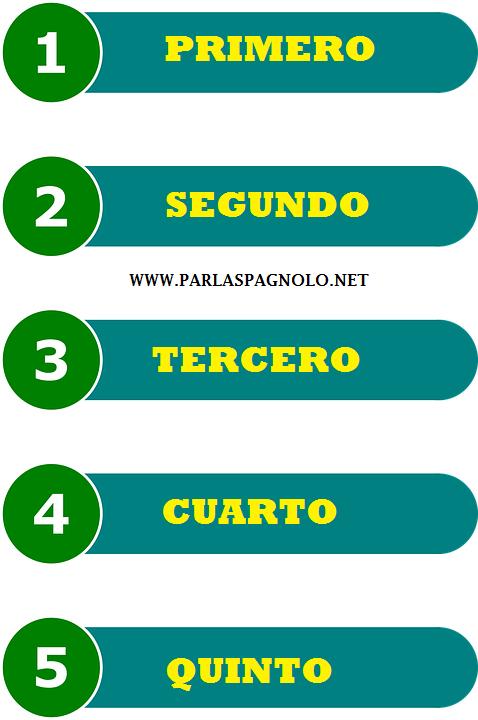 numeri-ordinali-in-spagnolo